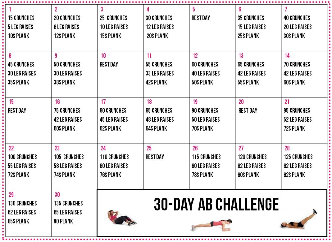 30 Day Ab Challenge Gonna Do This For The Next 30 Days