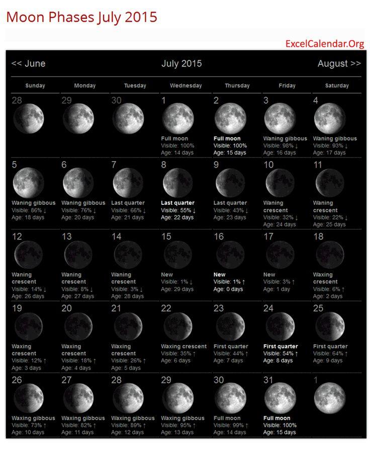 August 2015 Moon Phases Calendar 3 Moon Phase Calendar