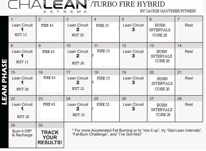 Chalean Extreme Turbo Fire Custom Hybrid Program For Busy