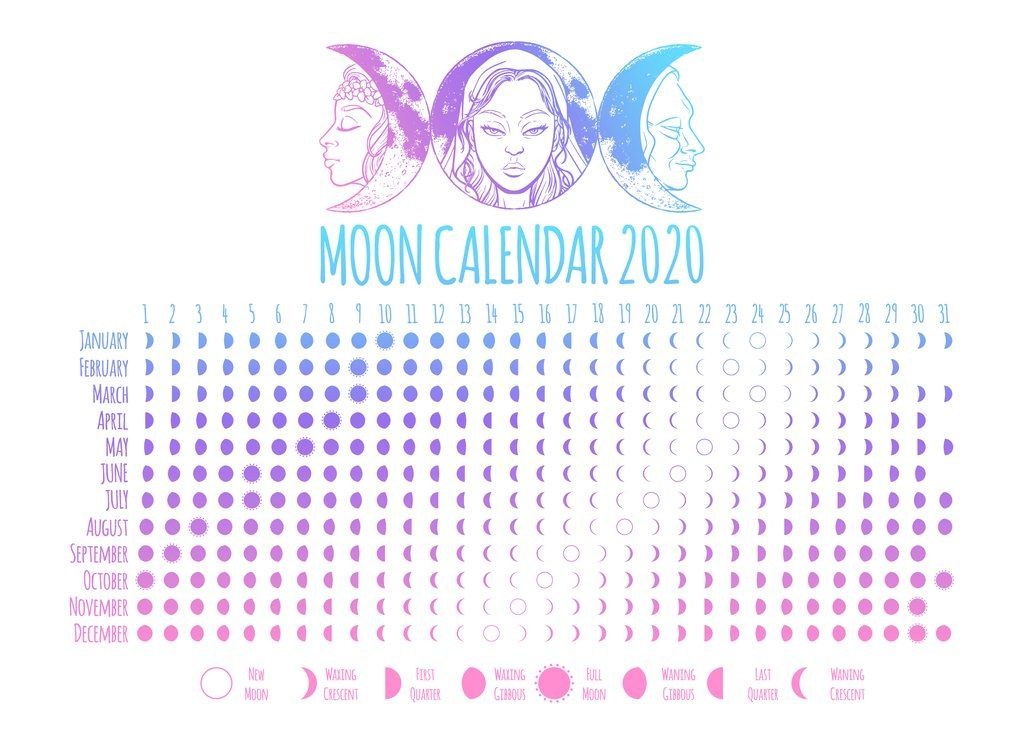 Free Printable Moon Phase Calendar 2020 In 2020 Moon
