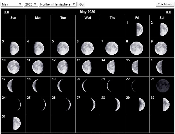 Full Moon May 2020 Lunar Calendar Phases Template With Dates