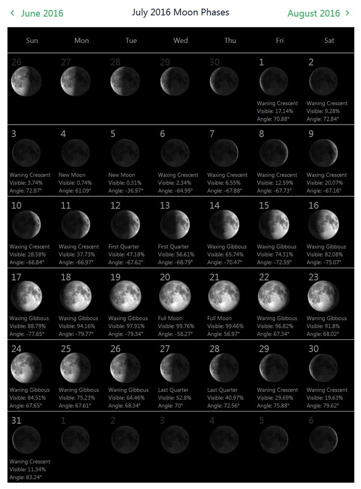 July 2016 Moon Phases Calendar Printable Monthly