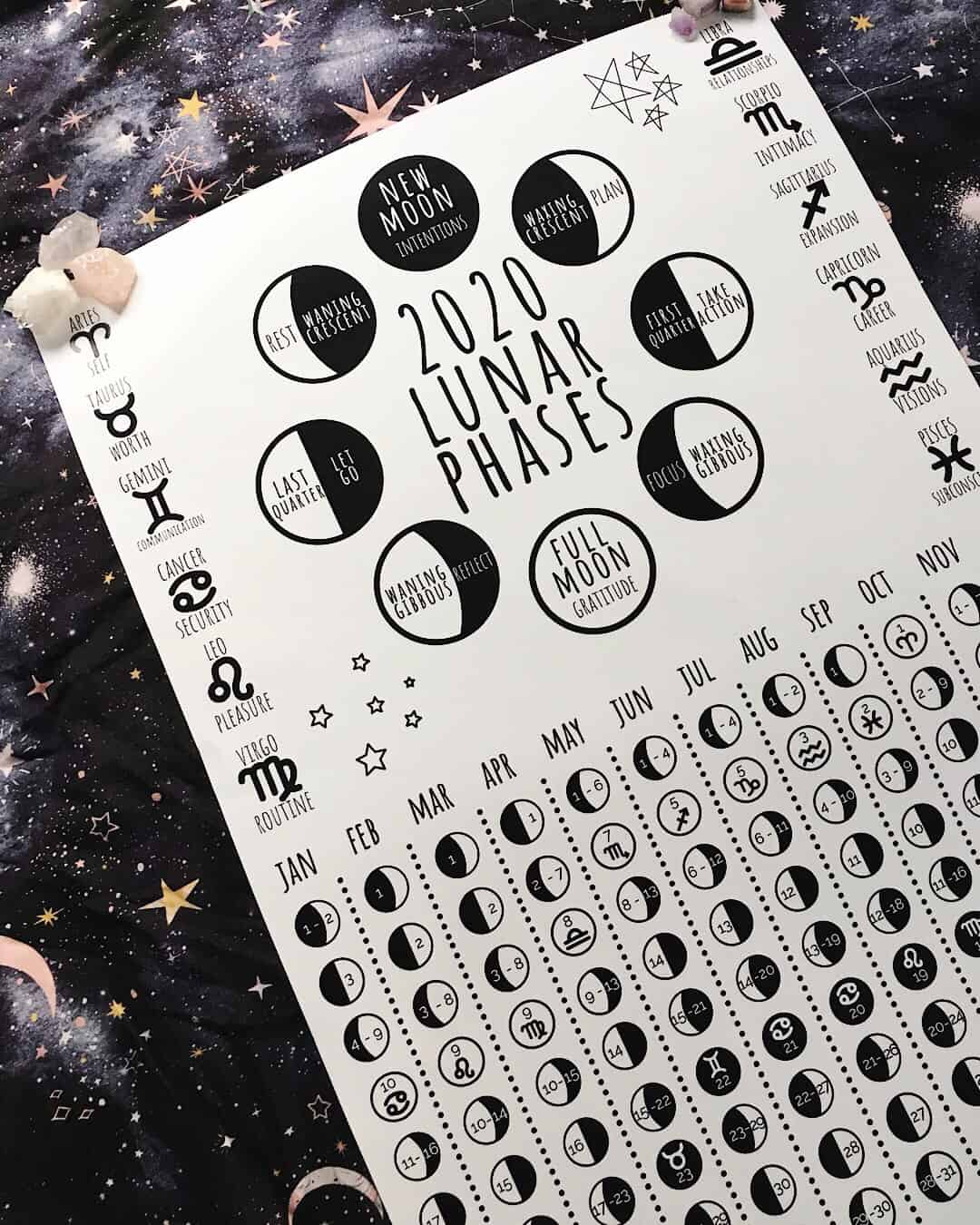 Lunar Calendar 2020 Printable Calendar Template