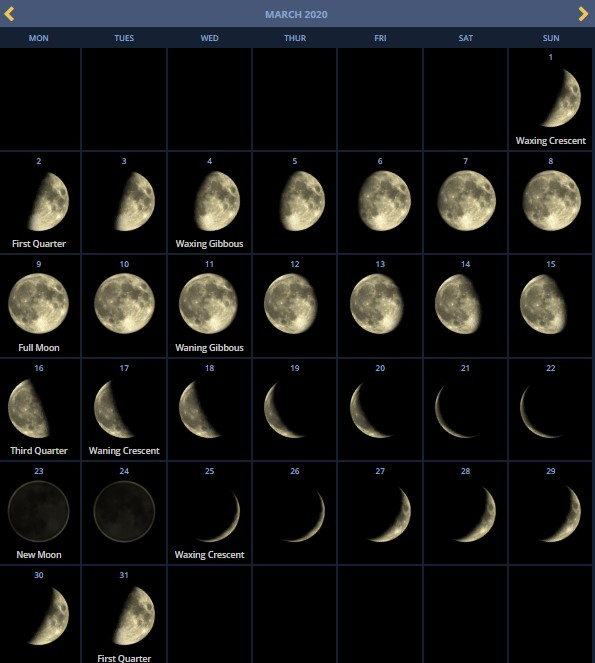 March 2020 Moon Phases Calendar March New Moon And Full