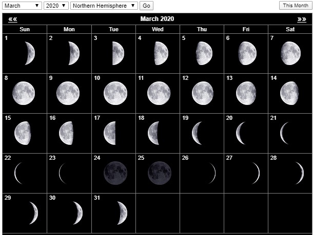 New Full March 2020 Moon Phases Template With Lunar