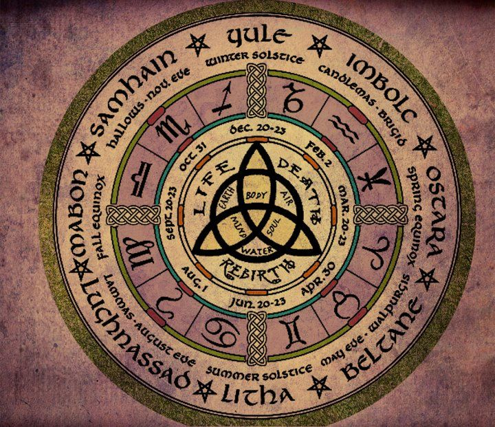 Triskel Wicca Book Of Shadows Magick