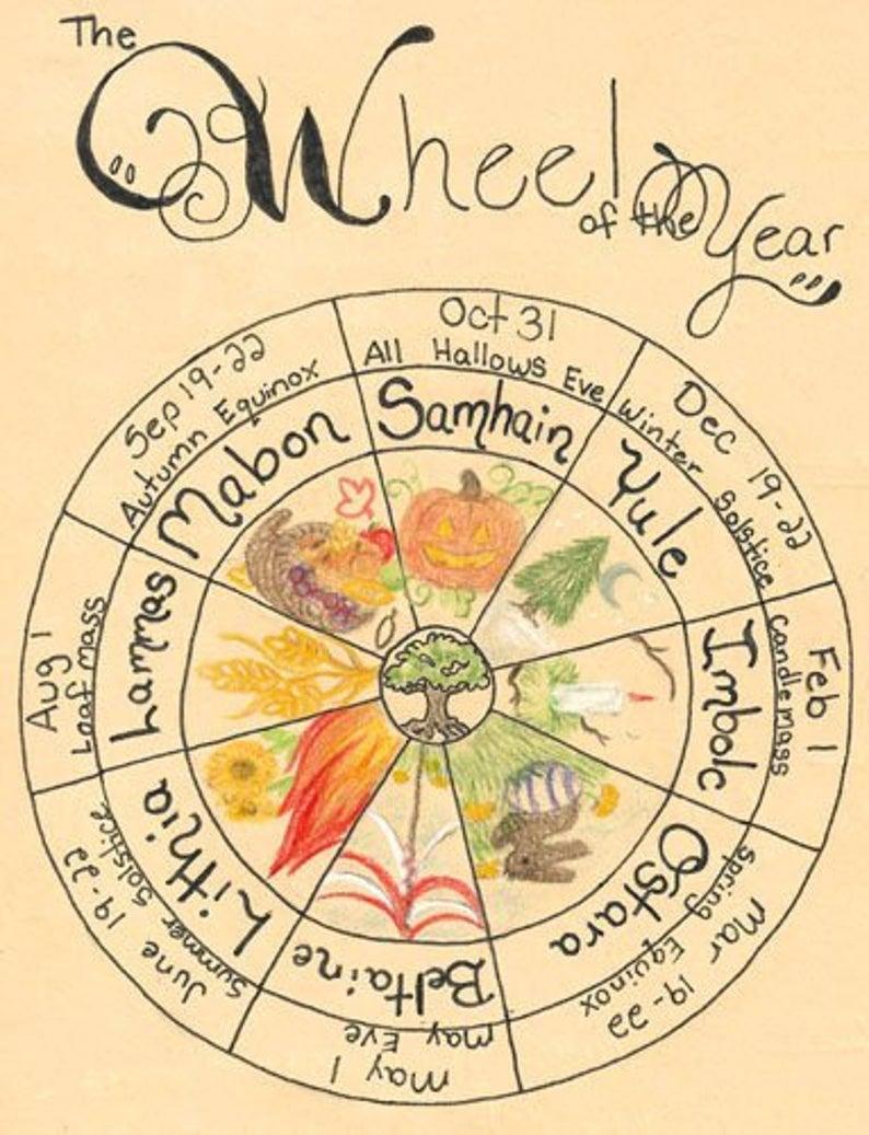 Wheel Of The Year Printable Example Calendar Printable