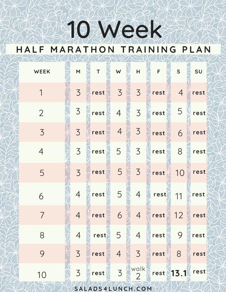 10 Week Half Marathon Training Plan In 2020 Half