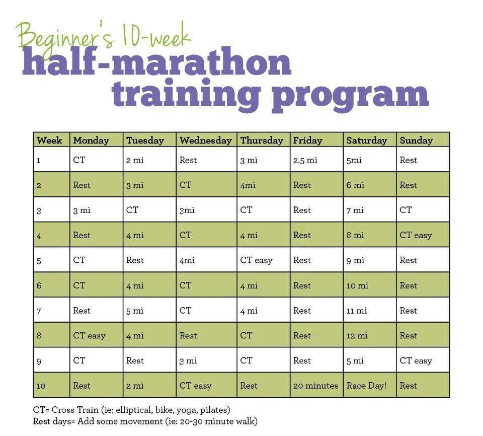 13 1 Training Plan Marathon Training Schedule Half