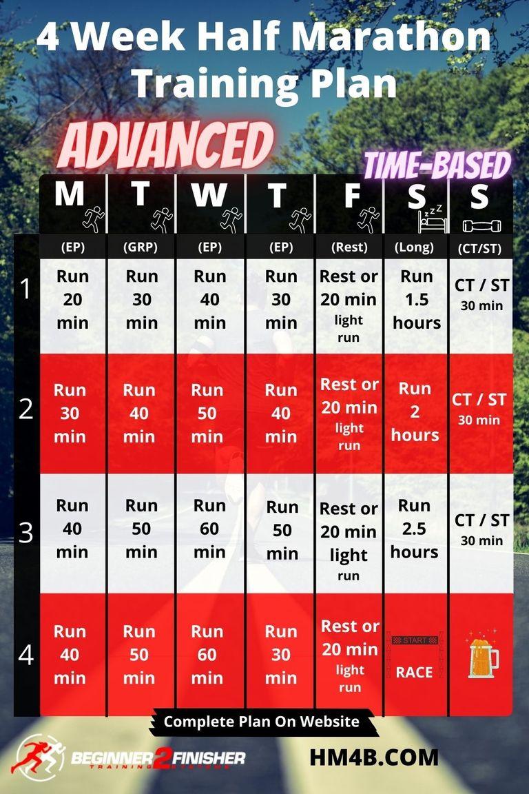 4 Week Half Marathon Training Schedule Advanced Time