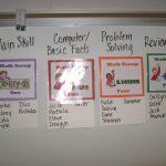 Fourth Grade Everyday Math Calendar Wall Template