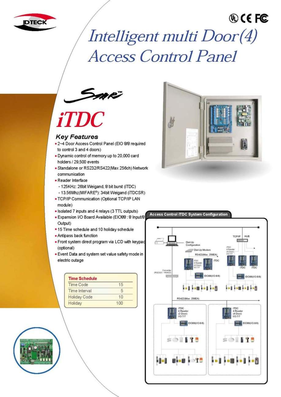Itdc Access Control System 2020 2021 Student Forum
