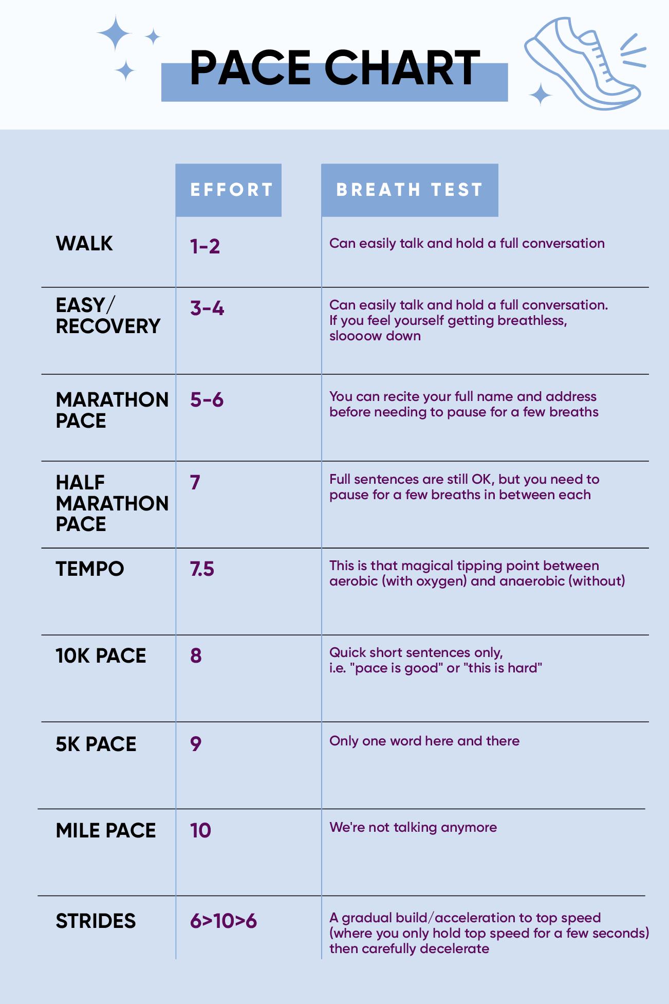 This Beginner Half Marathon Training Plan Will Have You