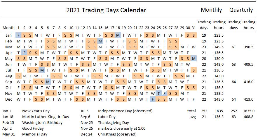 Number Of Calendar Days In 2021 Calendar Feb 2021