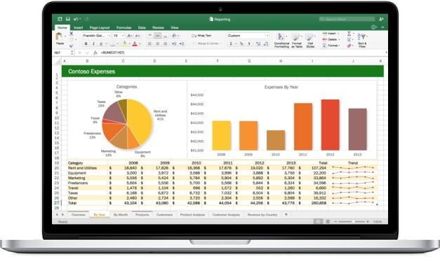 Office 2016 Mac New Features And Performance Enhancements