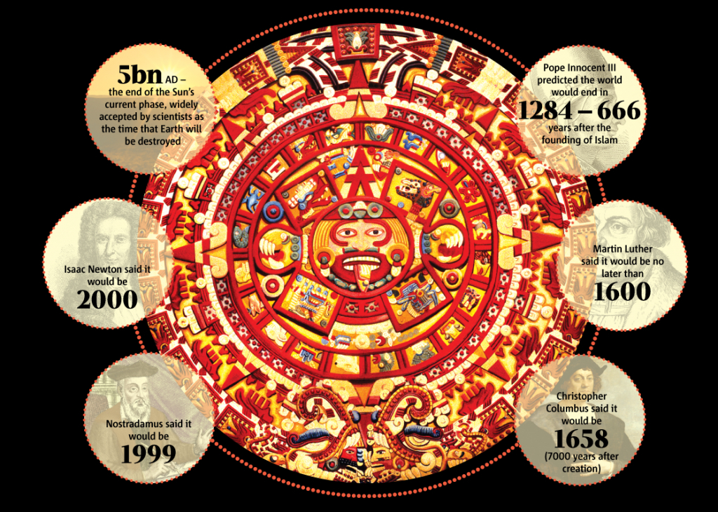 what day does the mayan calender end calendar template 2020